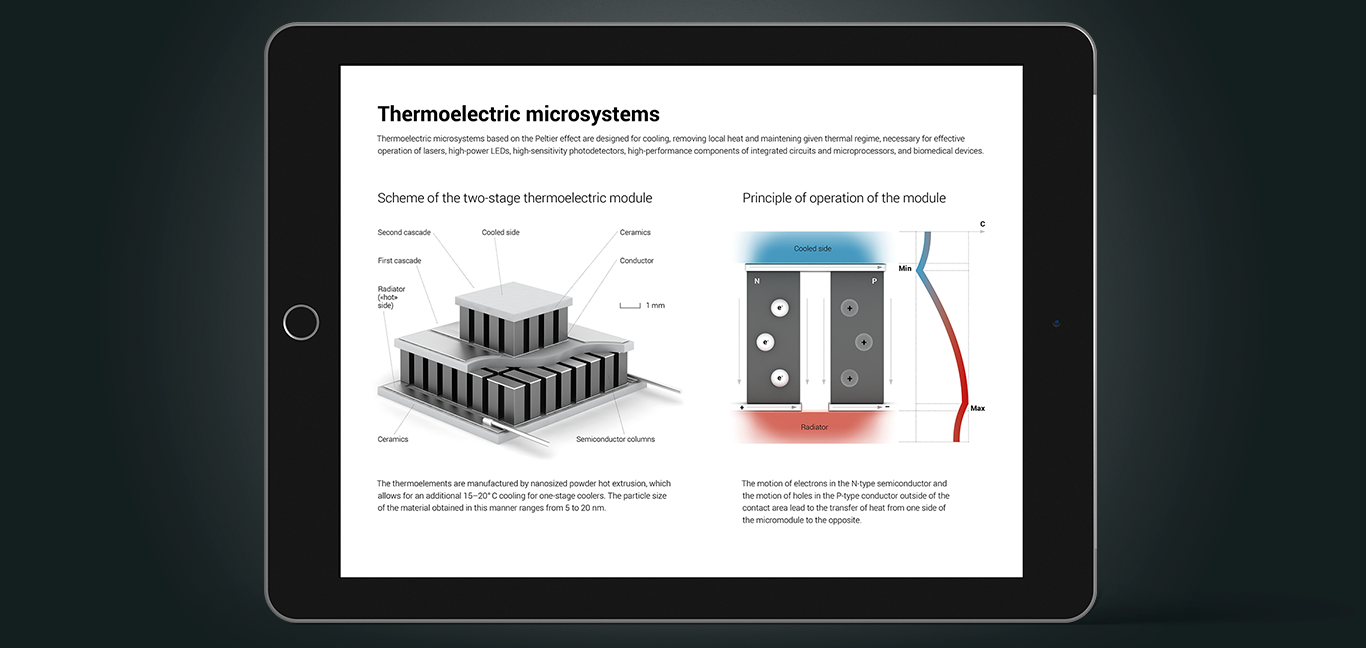 Thermoelectric microsystems principle of operation