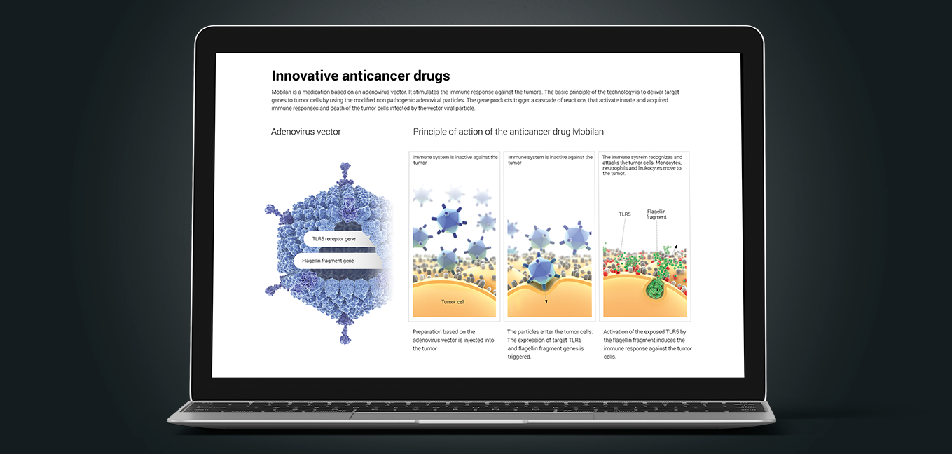 Anticancer drug based on an adenovirus vector - mechanism of action