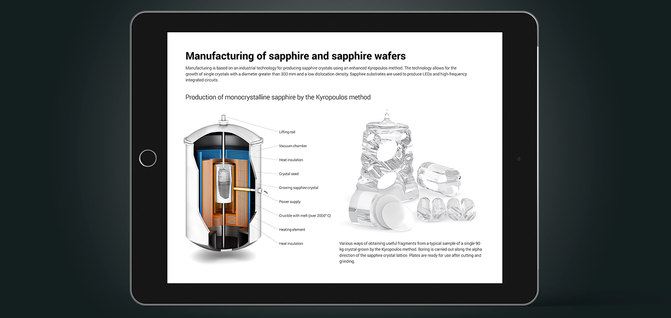 Sapphire and sapphire wafer manufacturing