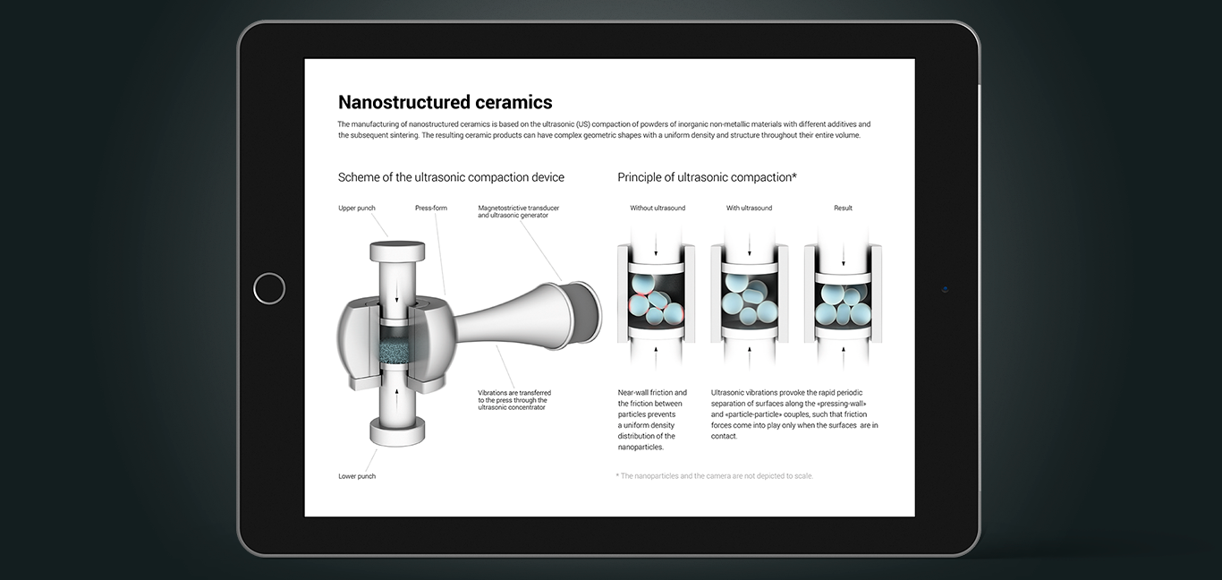 Nanostructured ceramics manufacturing process